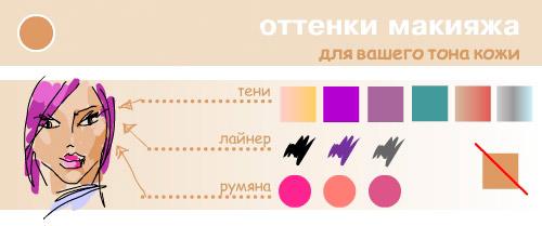 vybiraem-cveta-makiyazha4