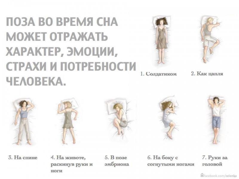 Психология сна позы в картинках, прикольные